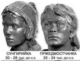 Летописи древней Руси