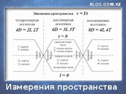 prostranstvo - МОК, WADA и Пхенчхан-олимпиада