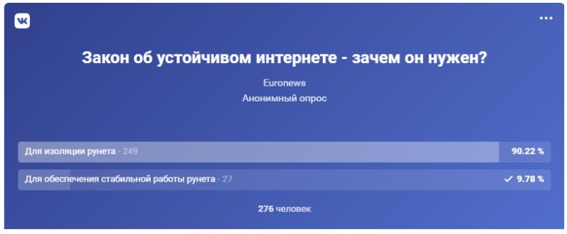 Рунет изолируют? Изоляция Рунета